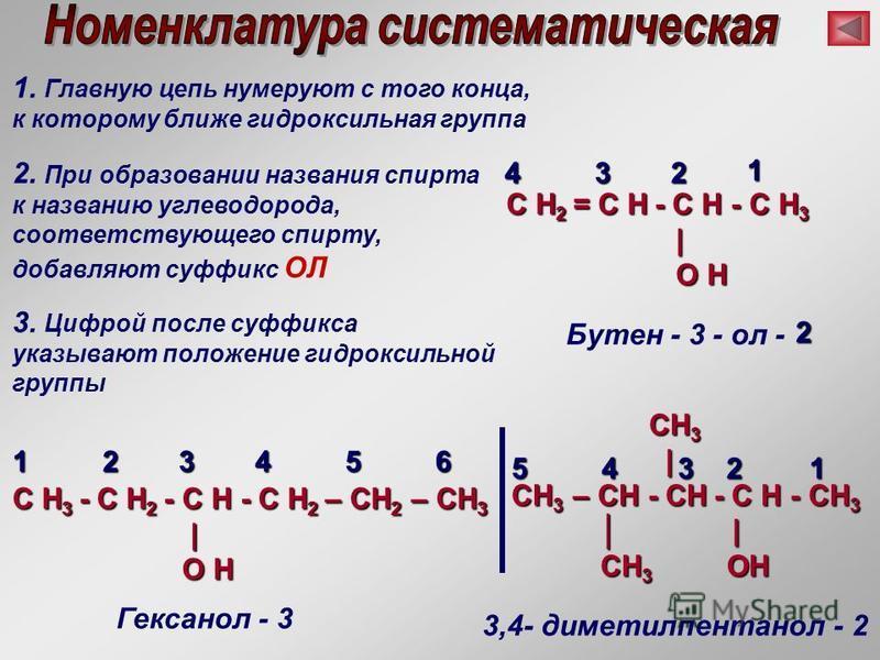 1. Главную цепь нумеруют с того конца, к которому ближе гидроксильная группа C H 2 = C H - C H - C H 3 | | O H O H 1 234 2. При образовании названия спирта к названию углеводорода, соответствующего спирту, добавляют суффикс ОЛ Бутен - 3 - ол - 3. Циф