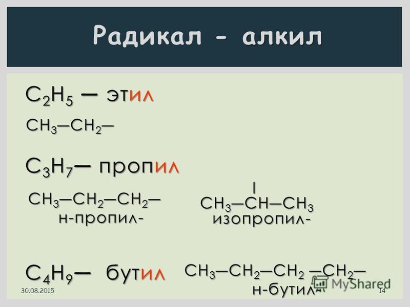 С 2 Н 5 этил C 3 H 7 пропил C 4 H 9 бутил CH 3CH 2 CH 3CH 2 CH 3CH 2CH 2 CH 3CH 2CH 2 н-пропил- l CH 3CHCH 3 изопропил- CH 3CH 2CH 2CH 2 CH 3CH 2CH 2CH 2 н-бутил- 30.08.2015 14 - алкил Радикал - алкил