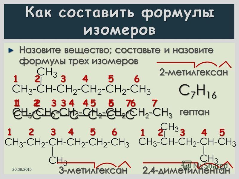 30.08.2015 17 Как составить формулы изомеров 1 2 3 4 5 6 С7Н16 CCCCCCC 1 2 3 4 5 6 7 CH 3 -CH 2 -CH 2 -CH 2 -CH 2 -CH 2 -CH 3 1 2 3 4 5 6 7 1 2 3 4 5 6 1 2 3 4 5