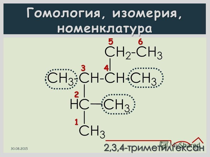 Гомология, изомерия, номенклатура 4 5 6 30.08.2015 20 1 2 3