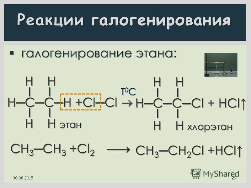 H H H H I I I I НССН +ClCl I I I I H H этан H H этан T0CT0CT0CT0C H H H H I I I I НССCl + НCl I I I I H H хлорэтан H H хлорэтан СН 3 СН 3 +Cl 2 СН 3 СН 2 Cl +HCl галогенирование этана: галогенирование этана: 30.08.2015 29