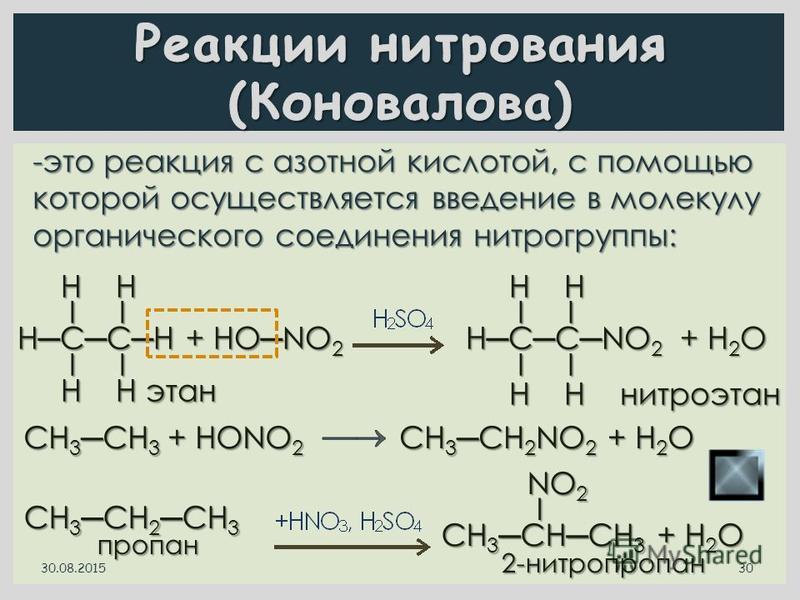 -это реакция с азотной кислотой, с помощью которой осуществляется введение в молекулу органического соединения нитрогруппы: 30.08.2015 30 СН 3 СН 2 СН 3 пропан пропан NO 2 NO 2 I I СН 3 СНСН 3 + Н 2 O 2-нитропропан 2-нитропропан H H H H I I I I НССН