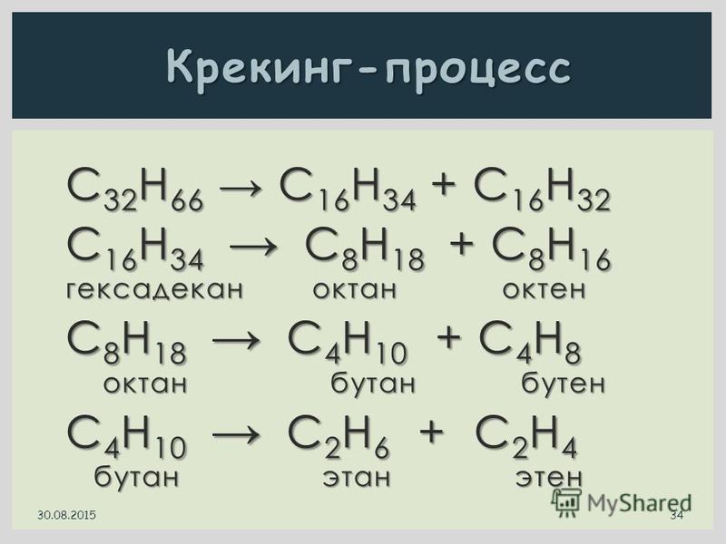 C 32 H 66 C 16 H 34 + C 16 H 32 C 16 H 34 C 8 H 18 + C 8 H 16 гексадекан октан октан C 8 H 18 C 4 H 10 + C 4 H 8 октан бутан бутен октан бутан бутен C 4 H 10 C 2 H 6 + C 2 H 4 бутан этан этен бутан этан этен Крекинг-процесс 30.08.2015 34