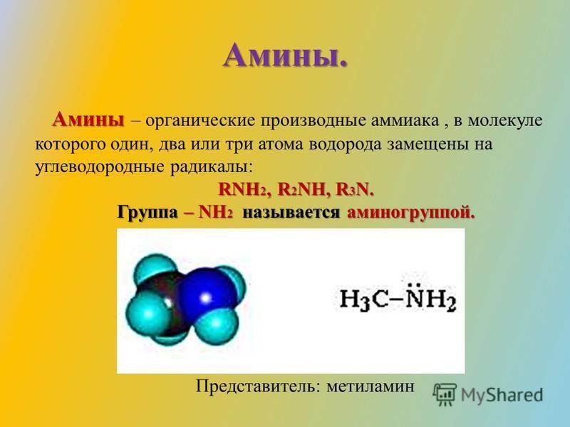 Амины. Амины Амины – органические производные аммиака, в молекуле которого один, два или три атома водорода замещены на углеводородные радикалы: RNH 2, R 2 NH, R 3 N. Группа – NH 2 называется аминогруппой. Представитель: метиламин