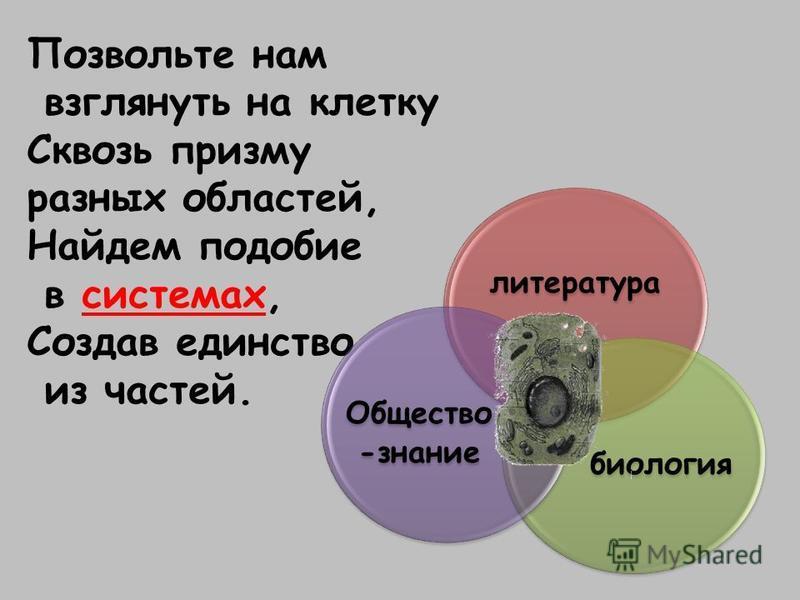 Позвольте нам взглянуть на клетку Сквозь призму разных областей, Найдем подобие в системах, Создав единство из частей. литература биология Общество -знание