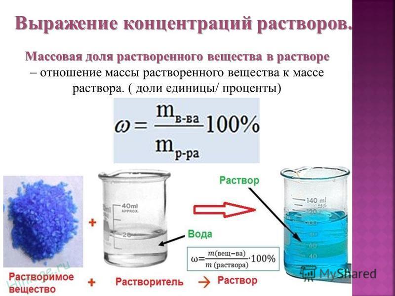 Выражение концентраций растворов. Массовая доля растворенного вещества в растворе Массовая доля растворенного вещества в растворе – отношение массы растворенного вещества к массе раствора. ( доли единицы/ проценты)