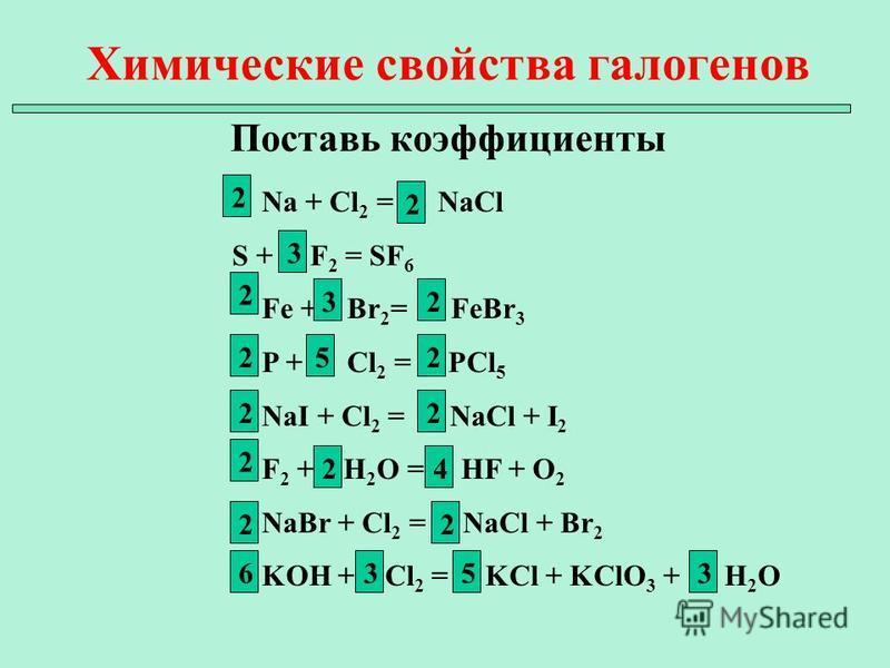 Химические свойства галогенов Поставь коэффициенты Na + Cl 2 = NaCl S + F 2 = SF 6 Fe + Br 2 = FeBr 3 P + Cl 2 = PCl 5 NaI + Cl 2 = NaCl + I 2 F 2 + H 2 O = HF + O 2 NaBr + Cl 2 = NaCl + Br 2 KOH + Cl 2 = KCl + KClO 3 + H 2 O 2 2 2 42 353 2 2 2 2 2 2