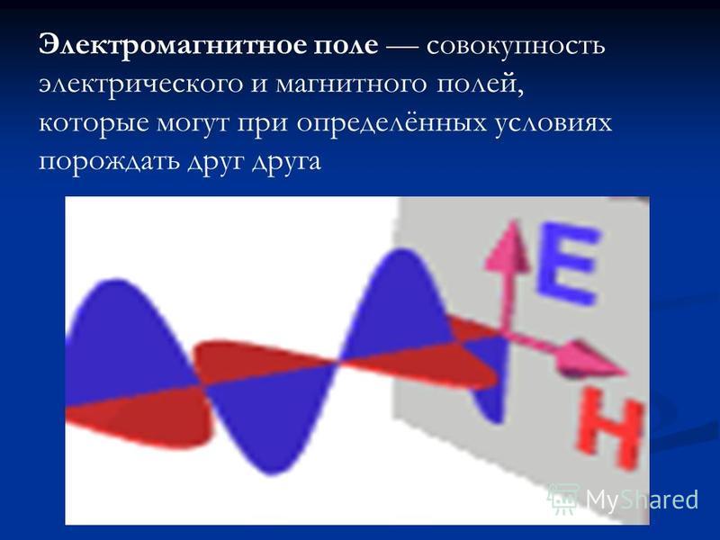 Электромагнитное поле совокупность электрического и магнитного полей, которые могут при определённых условиях порождать друг друга