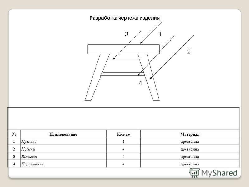 Разработка чертежа изделия Наименование Кол-во Материал 1Крышка 1 древесина 2Ножки 4 древесина 3Вставка 4 древесина 4Перегородка 4 древесина 2 4 13