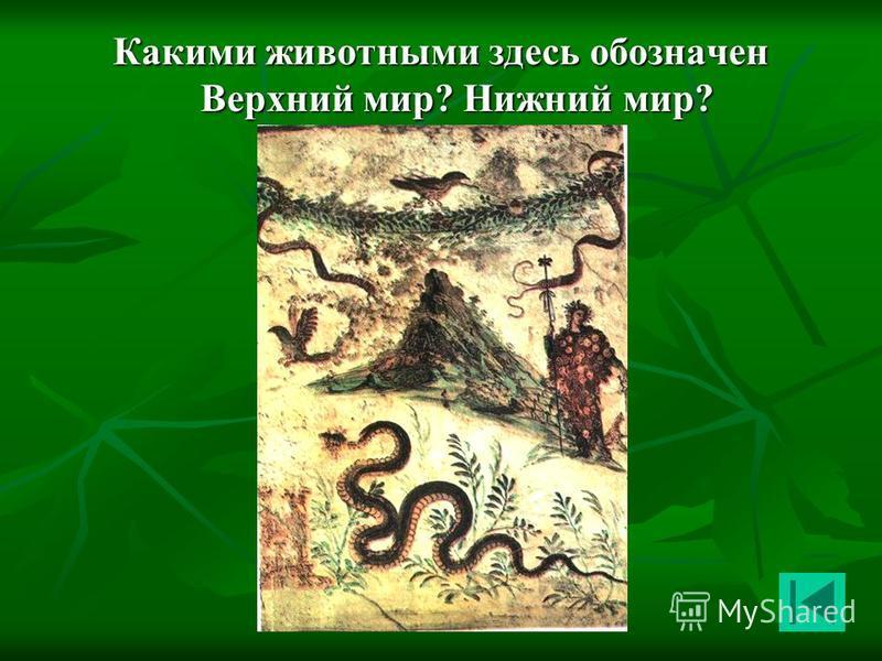 Какие миры показаны на данной росписи?