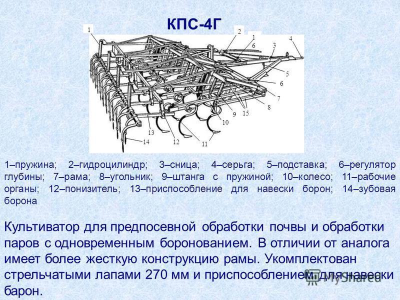 КПС-4Г 1 2 3 4 5 6 8 9 10 11 12 13 14 15 7 1616 1–пружина; 2–гидроцилиндр; 3–сница; 4–серьга; 5–подставка; 6–регулятор глубины; 7–рама; 8–угольник; 9–штанга с пружиной; 10–колесо; 11–рабочие органы; 12–понизитель; 13–приспособление для навески борон;