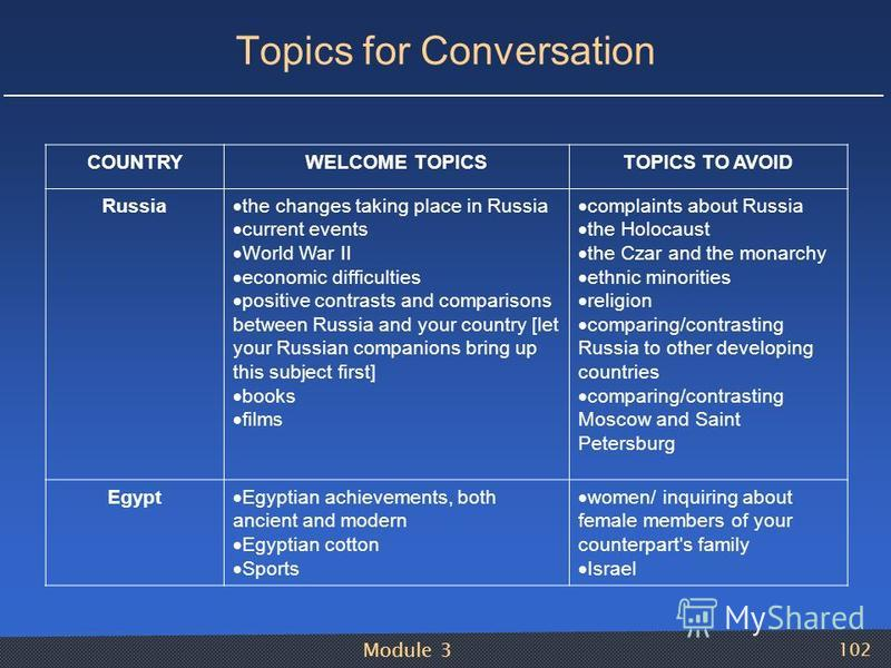 Module 3 102 Topics for Conversation COUNTRYWELCOME TOPICSTOPICS TO AVOID Russia the changes taking place in Russia current events World War II economic difficulties positive contrasts and comparisons between Russia and your country [let your Russian