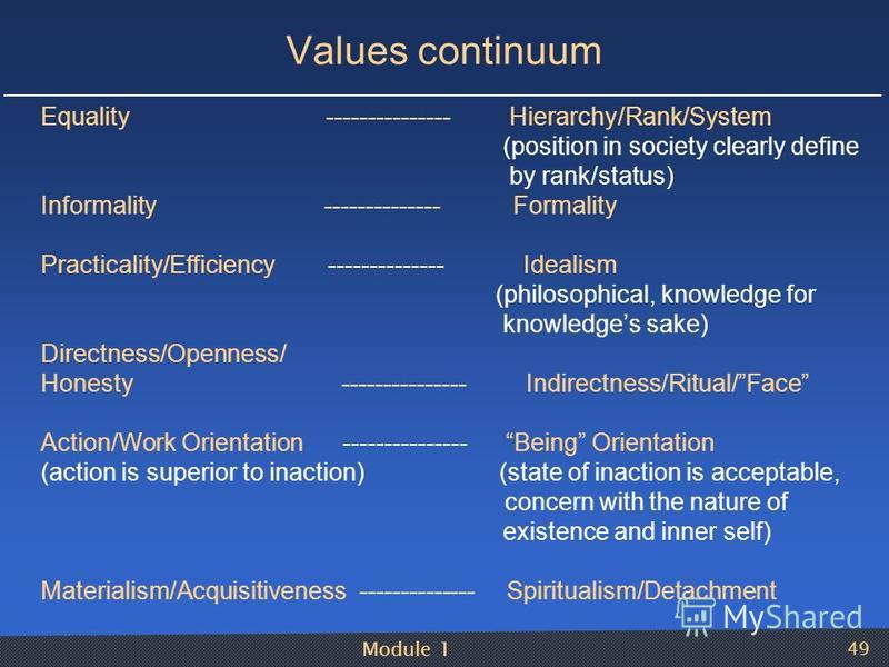 Module 1 49 Values continuum Equality --------------- Hierarchy/Rank/System (position in society clearly define by rank/status) Informality -------------- Formality Practicality/Efficiency -------------- Idealism (philosophical, knowledge for knowled