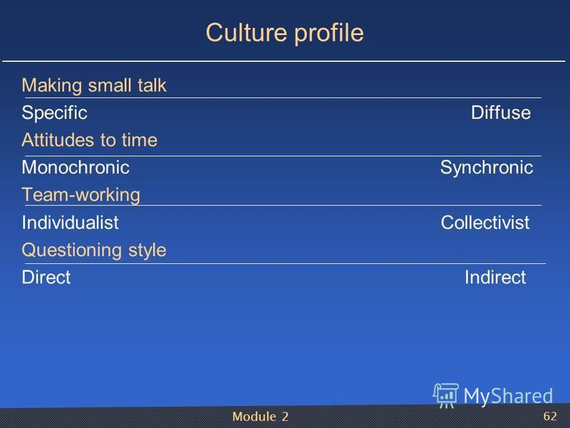 Module 2 62 Culture profile Making small talk Specific Diffuse Attitudes to time Monochronic Synchronic Team-working Individualist Collectivist Questioning style Direct Indirect