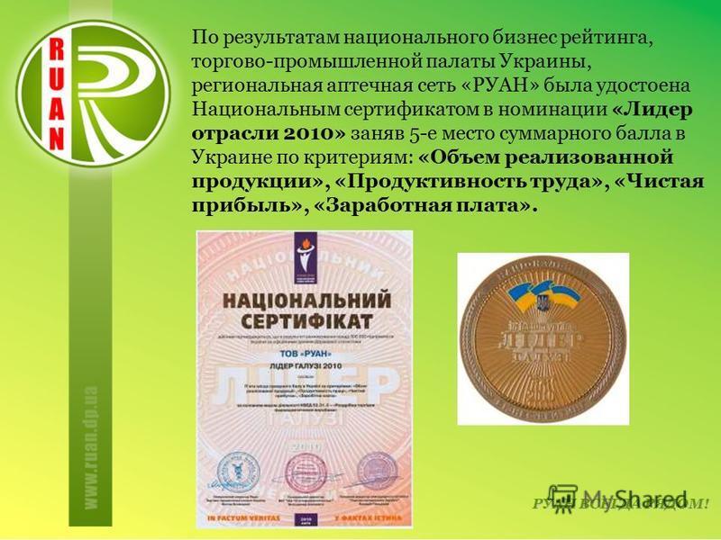 РУАН ВСЕГДА РЯДОМ! По результатам национального бизнес рейтинга, торгово-промышленной палаты Украины, региональная аптечная сеть «РУАН» была удостоена Национальным сертификатом в номинации «Лидер отрасли 2010» заняв 5-е место суммарного балла в Украи