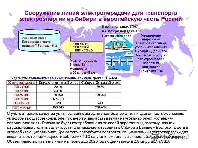 Можно передать 6 млн.к Вт мощности и 30 млрд.к Вт.ч электроэнергии Увеличение выработки электроэнергии на угольных станциях Сибири и Дальнего Востока и передача электроэнергии запертых мощностей сибирских ГЭС 1 ВЛ 500 кВ 1 ВЛ 1150 кВ 1 ППТ + 750 кВ Э