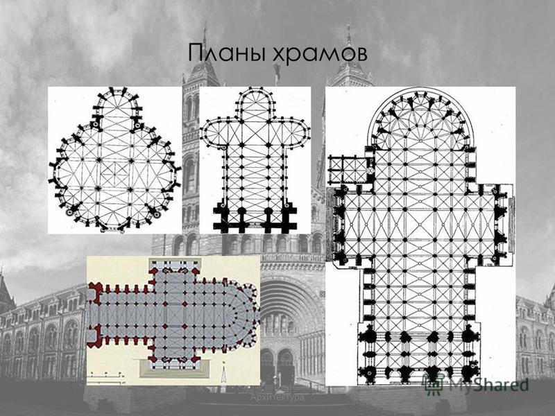 Планы храмов Архитектура