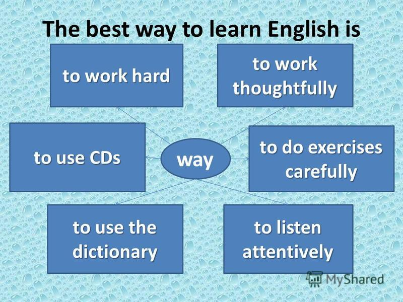 The best way to learn English is way to use the dictionary to listen attentively to do exercises carefully to work thoughtfully to work hard to use CDs