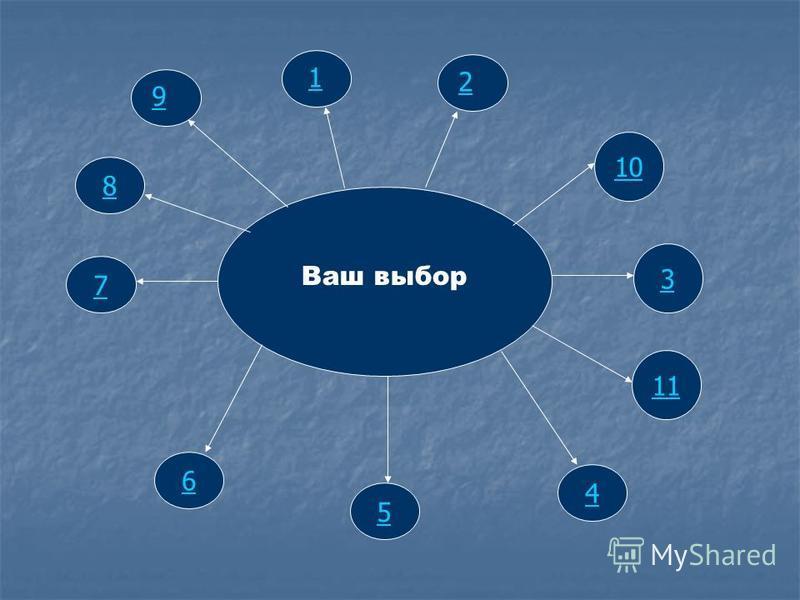 Презентация подготовлена зав.библиотекой ГСК ОУ 17 Ильиной М.Г.