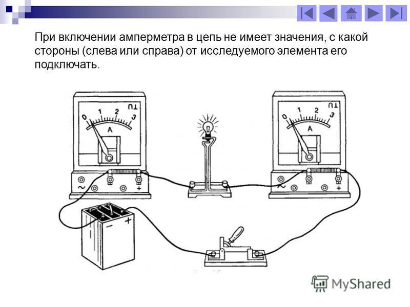 При включении амперметра в цепь не имеет значения, с какой стороны (слева или справа) от исследуемого элемента его подключать.