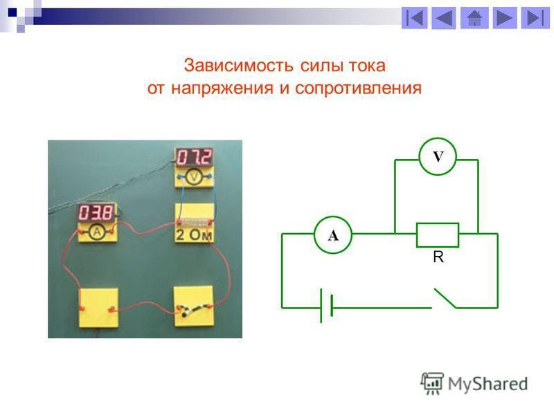 Зависимость силы тока от напряжения и сопротивления А R V