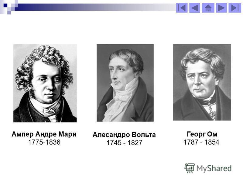 Ампер Андре Мари 1775-1836 Алесандро Вольта 1745 - 1827 Георг Ом 1787 - 1854