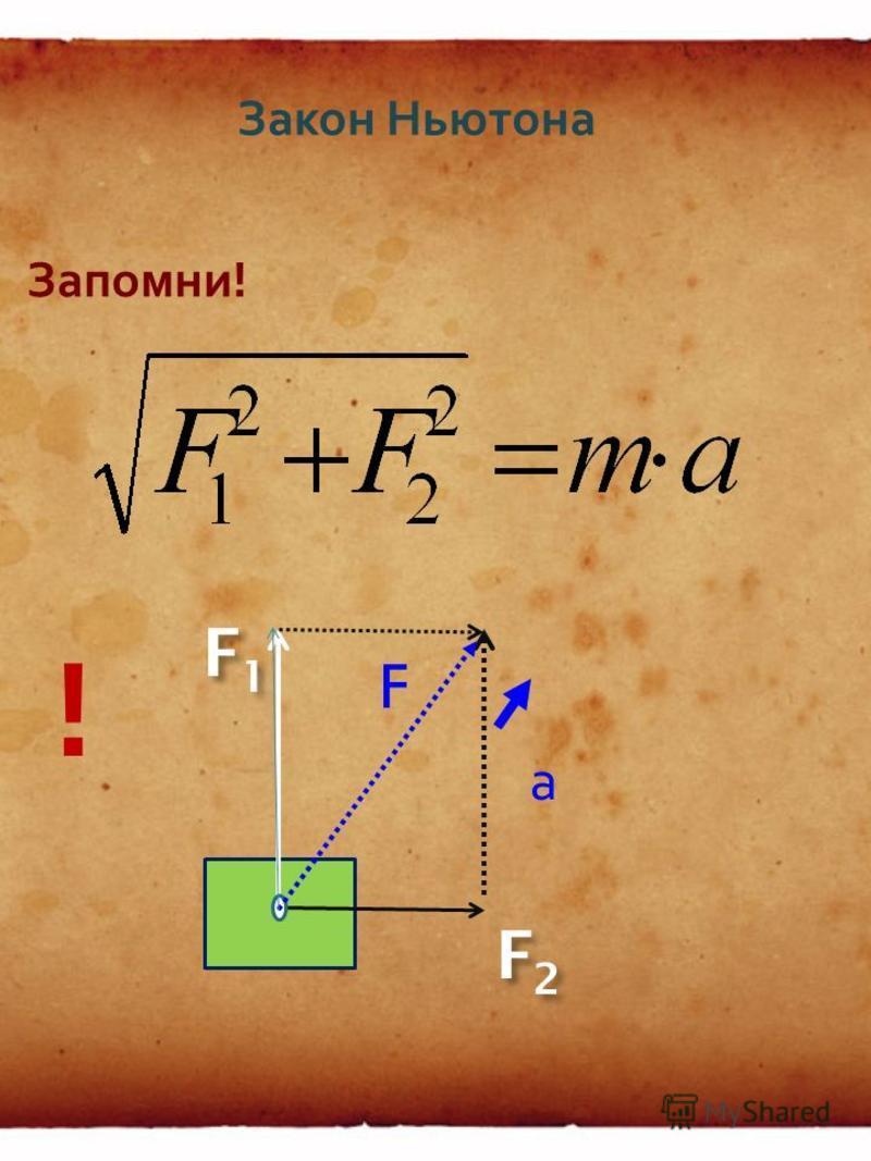 Тема 4 « Решение задач на 1 и 2- й законы Ньютона. Нахождение равнодействующей силы » Сила - физическая величина, которая является причиной изменения скорости движения. Сила -величина, имеющая направление, то есть векторная величина. Обозначение силы