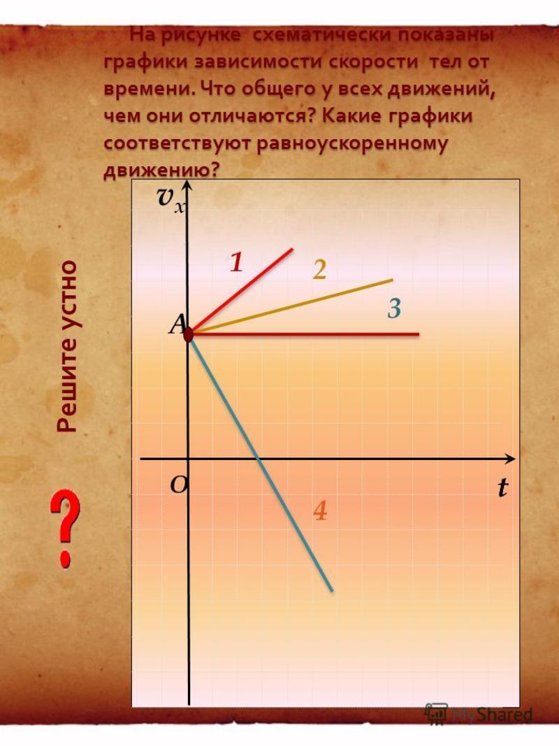 22 33 11 11 44 55 6 6 77 22 3344 66 55 77 88 00 22 33 11 11 44 55 66 77 22 3344 66 55 77 88 00 Тело движется равномерно. Графики зависимости пути от времени, скорости от времени скорости от времени S,мS,м S,мS,м t,сt,с t,сt,с t,сt,с t,сt,с, м /c S= t