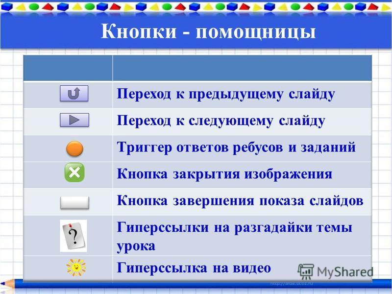 Кнопки - помощницы