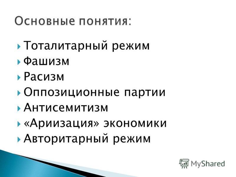 Тоталитарный режим Фашизм Расизм Оппозиционные партии Антисемитизм «Ариизация» экономики Авторитарный режим