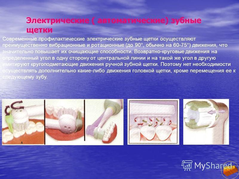 Электрические ( автоматические) зубные щетки Современные профилактические электрические зубные щетки осуществляют преимущественно вибрационные и ротационные (до 90°, обычно на 60-75°) движения, что значительно повышает их очищающие способности. Возвр