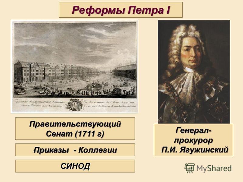Правительствующий Сенат (1711 г) Приказы - Коллегии СИНОД Генерал- прокурор П.И. Ягужинский П.И. Ягужинский Реформы Петра I