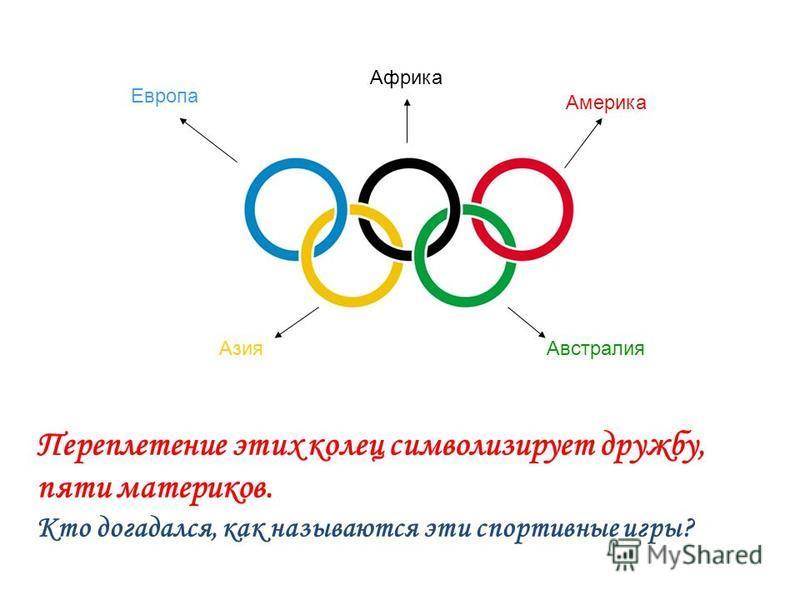 Переплетение этих колец символизирует дружбу, пяти материков. Кто догадался, как называются эти спортивные игры? Европа Африка Америка Австралия Азия