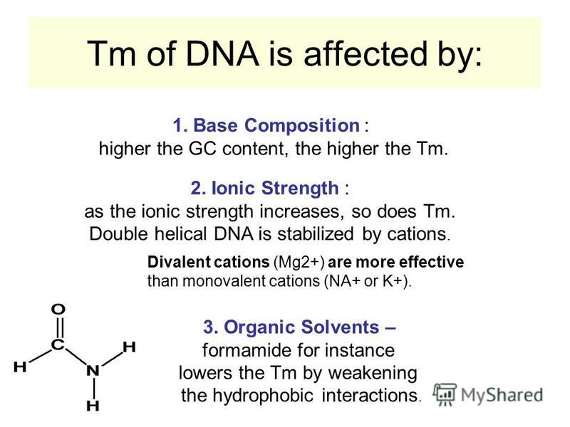 Tm of DNA is affected by: 1. Base Composition : higher the GC content, the higher the Tm. 2. Ionic Strength : as the ionic strength increases, so does Tm. Double helical DNA is stabilized by cations. Divalent cations (Mg2+) are more effective than mo