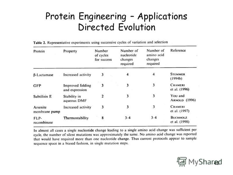48 Protein Engineering – Applications Directed Evolution