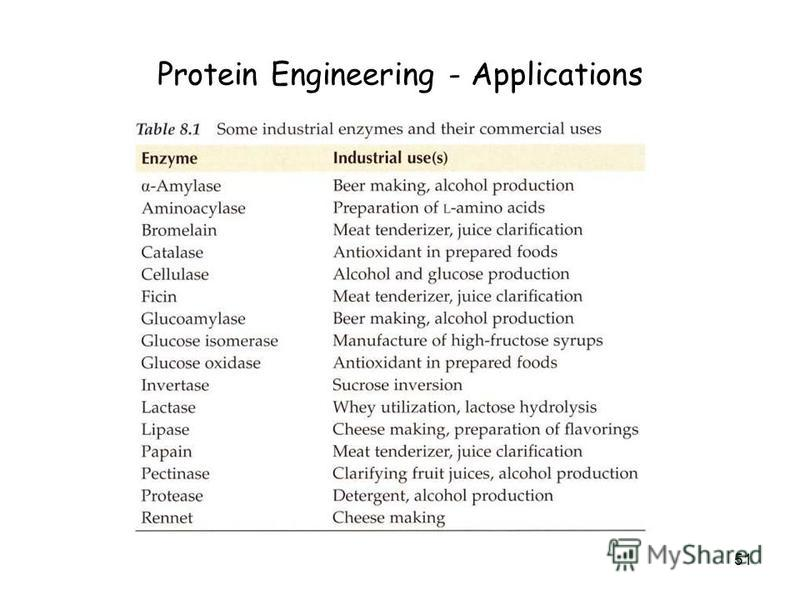 51 Protein Engineering - Applications