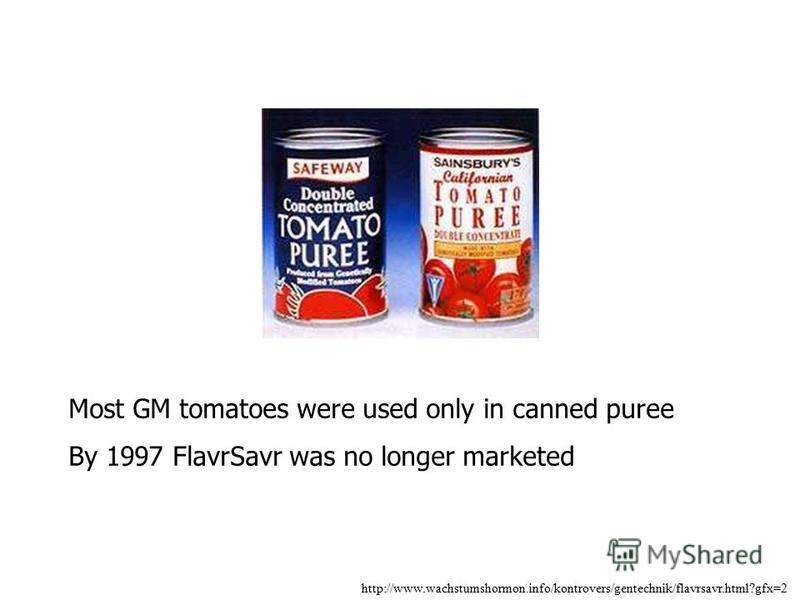 http://www.wachstumshormon.info/kontrovers/gentechnik/flavrsavr.html?gfx=2 Most GM tomatoes were used only in canned puree By 1997 FlavrSavr was no longer marketed
