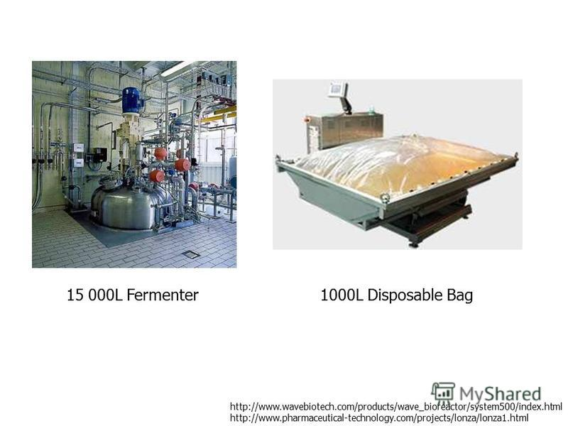 http://www.wavebiotech.com/products/wave_bioreactor/system500/index.html http://www.pharmaceutical-technology.com/projects/lonza/lonza1.html 15 000L Fermenter1000L Disposable Bag
