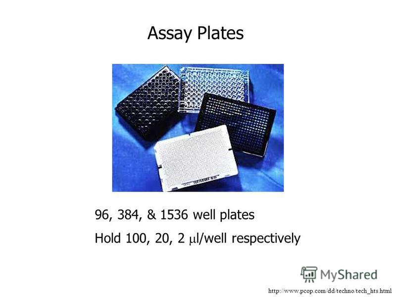 http://www.pcop.com/dd/techno/tech_hts.html 96, 384, & 1536 well plates Hold 100, 20, 2 l/well respectively Assay Plates