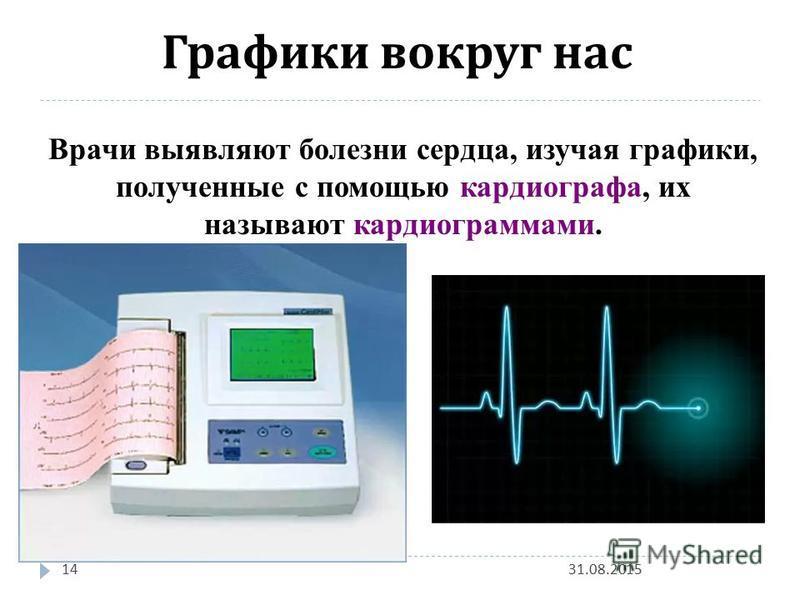 31.08.201514 Графики вокруг нас Врачи выявляют болезни сердца, изучая графики, полученные с помощью кардиографа, их называют кардиограммами.