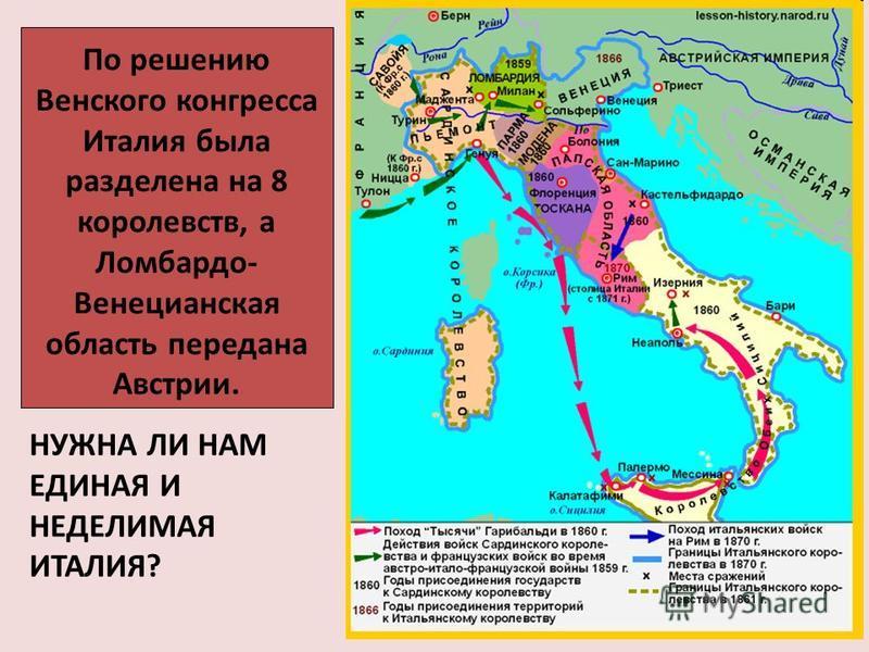 НУЖНА ЛИ НАМ ЕДИНАЯ И НЕДЕЛИМАЯ ИТАЛИЯ? По решению Венского конгресса Италия была разделена на 8 королевств, а Ломбардо- Венецианская область передана Австрии.