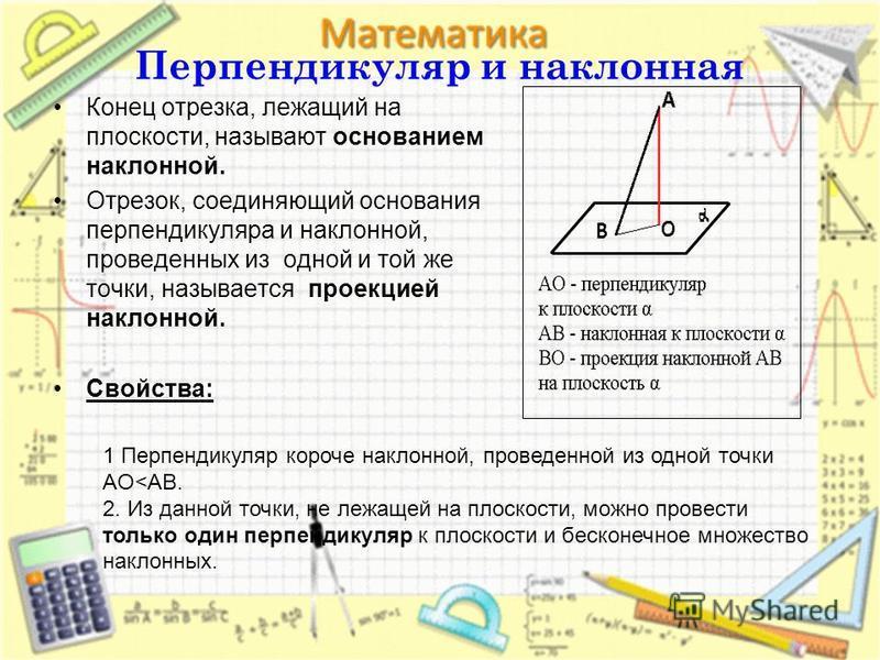 Перпендикуляр и наклонная Конец отрезка, лежащий на плоскости, называют основанием наклонной. Отрезок, соединяющий основания перпендикуляра и наклонной, проведенных из одной и той же точки, называется проекцией наклонной. Свойства: 1 Перпендикуляр ко