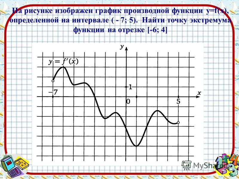 18 На рисунке изображен график производной функции y=f(x), определенной на интервале ( - 7; 5). Найти точку экстремума функции на отрезке [-6; 4]