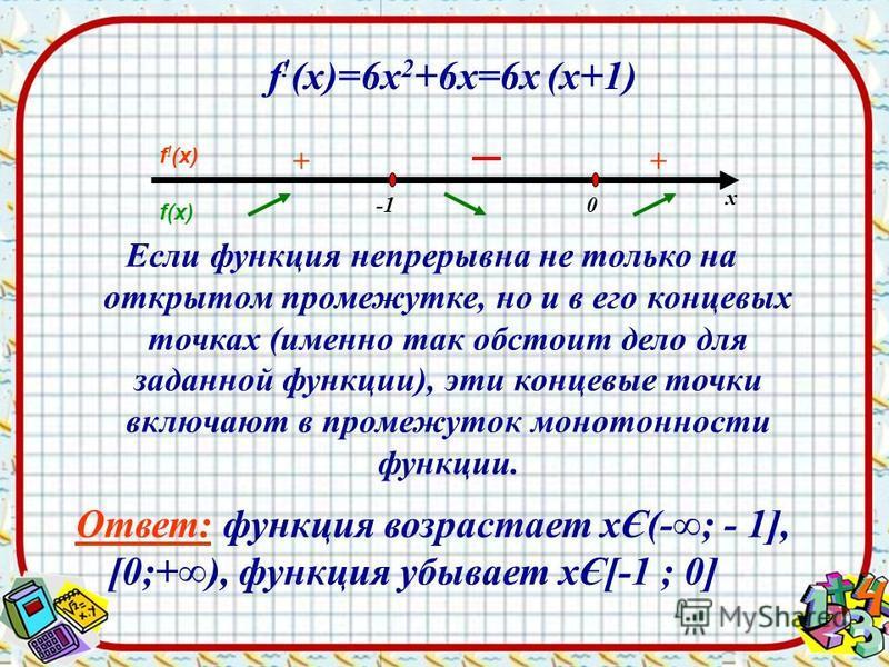 f ! (х)=6 х 2 +6 х=6 х (х+1) Если функция непрерывна не только на открытом промежутке, но и в его концевых точках (именно так обстоит дело для заданной функции), эти концевые точки включают в промежуток монотонности функции. 0 + х + f ! (х) f(х) Отве