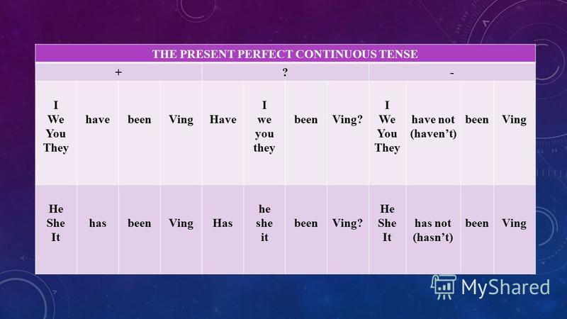 THE PRESENT PERFECT CONTINUOUS TENSE +?- I We You They havebeenVingHave I we you they beenVing? I We You They have not (havent) beenVing He She It hasbeenVingHas he she it beenVing? He She It has not (hasnt) beenVing