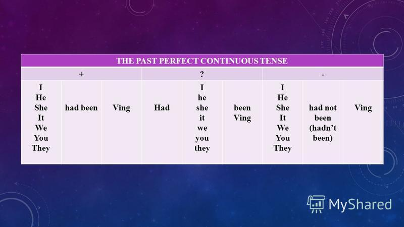 THE PAST PERFECT CONTINUOUS TENSE +?- I He She It We You They had beenVingHad I he she it we you they been Ving I He She It We You They had not been (hadnt been) Ving