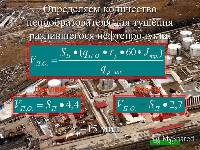 Определяем количество пенообразователя для тушения разлившегося нефтепродукта. р =15 мин. р =15 мин. Для ГЖДля ЛВЖ