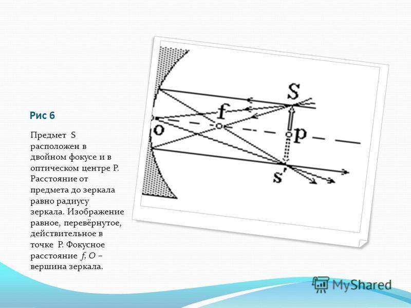 Рис 6 Предмет S расположен в двойном фокусе и в оптическом центре P. Расстояние от предмета до зеркала равно радиусу зеркала. Изображение равное, перевёрнутое, действительное в точке P. Фокусное расстояние f, O – вершина зеркала.
