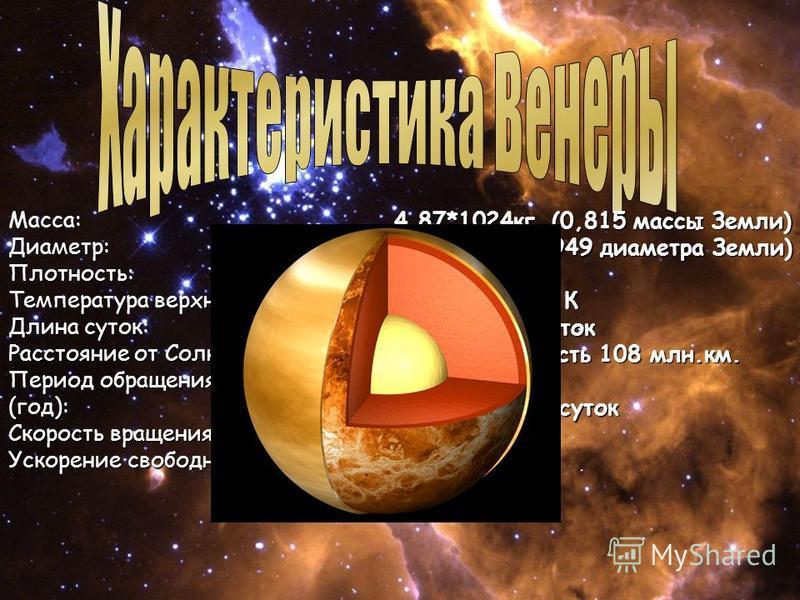 4,87*1024 кг. (0,815 массы Земли) 12100 км. (0,949 диаметра Земли) 5,25 г/см 3 максимум 480 К 243 земных суток 0,723 аапа.... ее....,то есть 108 млн.км. 224,7 земных суток 35 км/c 8,9 м/c2 Maсca: Диаметр: Плотность: Температура верхних облаков: Длина