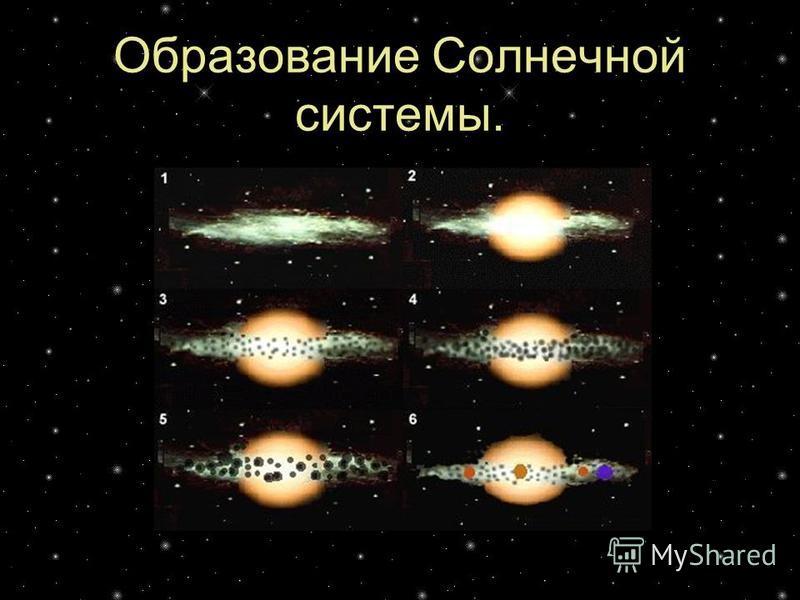 Образование Солнечной системы.